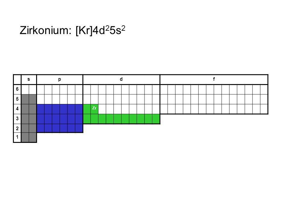 Zirkonium: [Kr]4d25s2 s p d f 6 5 4 Zr 3 2 1